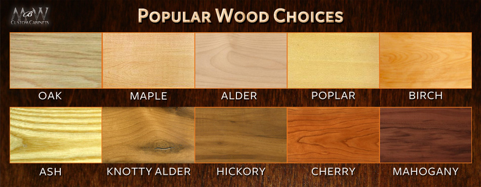 Products and services - Poplar wood kitchen cabinets ...